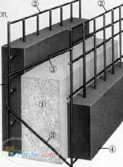 تولید ، فروش و نصب ۳D  پانل