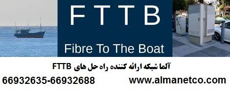 آلما شبکه ارائه کننده راه حل های FTTB  –66932635