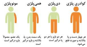 کلینیک کاردرمانی و گفتاردرمانی حسن پور