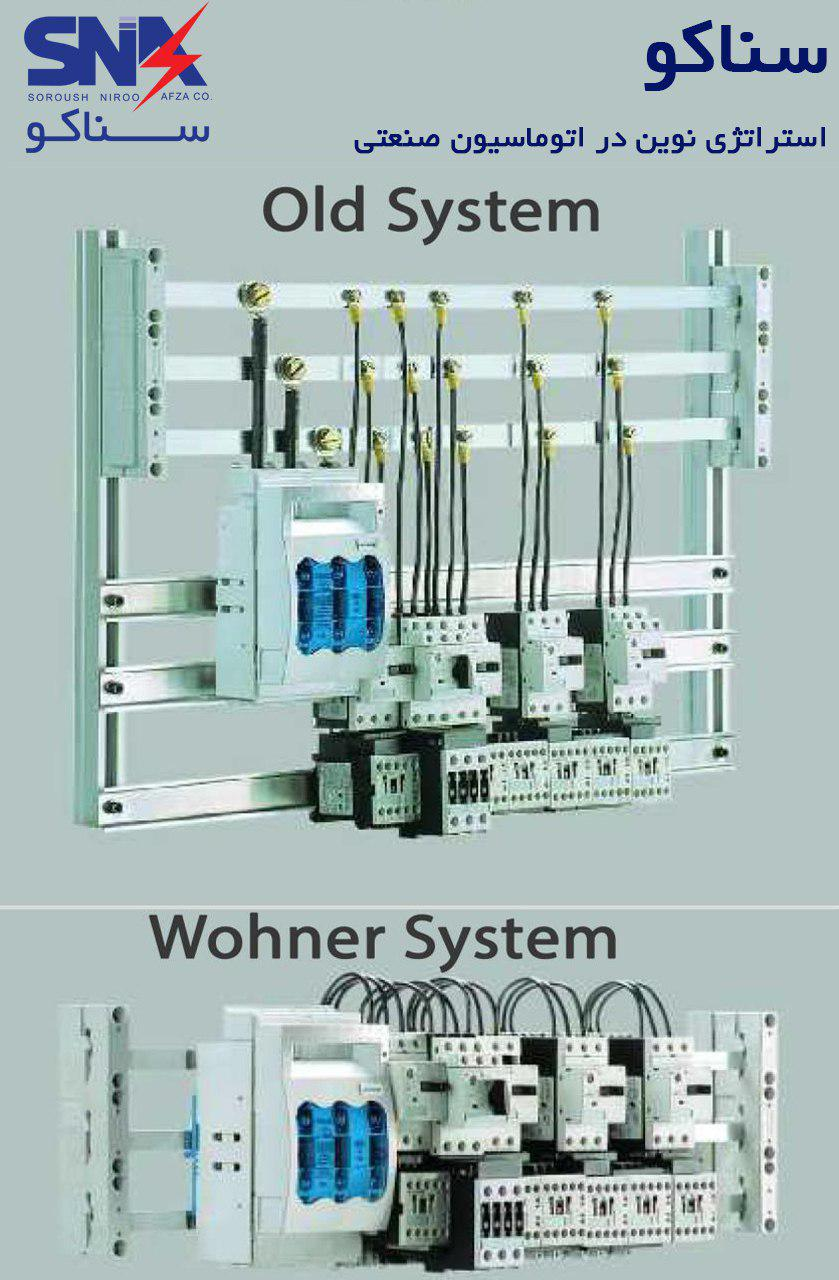 شرکت سناکو نماینده ی انحصاری محصولات Wohner آلمان در ایران