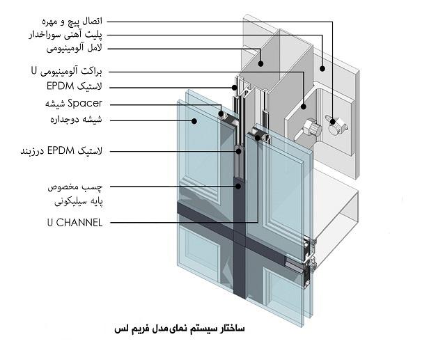 کرتین وال – اسپایدر – نرده شیشه ای – پله استیل و شیشه – سازه