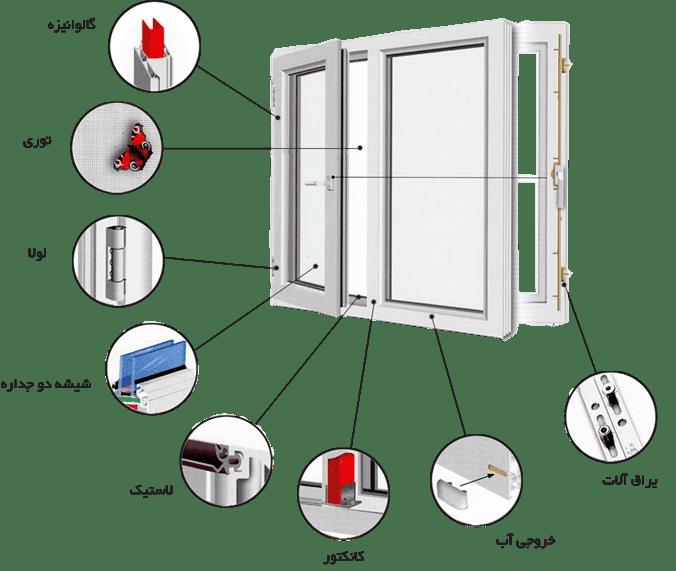 نصب و تعمیر درب و پنجره(upvc)
