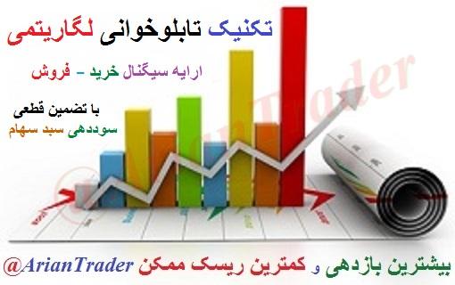 سیگنال خرید سهام بورس ایران با سودی استثنائی