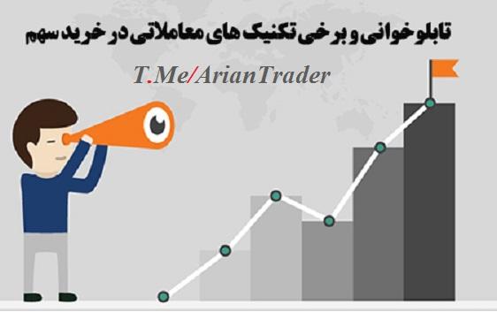 استراتژی آرین : کسب درآمد دایمی عالی در بورس تهران و ارزهای دیجیتال
