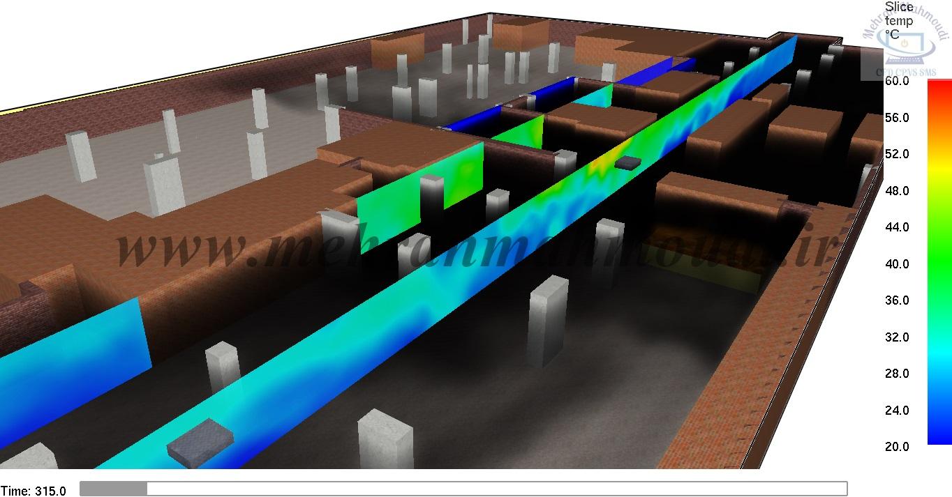 شبیه سازی Cfd سیستم تهویه پارکینگ و مدیریت دود